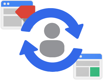 remarketing - Google AdWords | Google Marketing Platforms